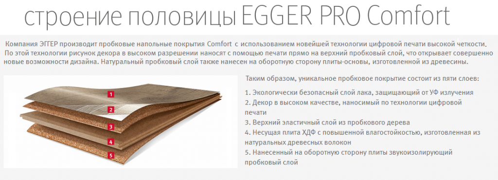 Строение планки пробкового ламината Egger PRO Comfort